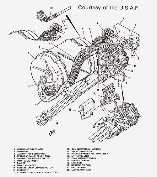 m61a1 20mm cannon schematic
